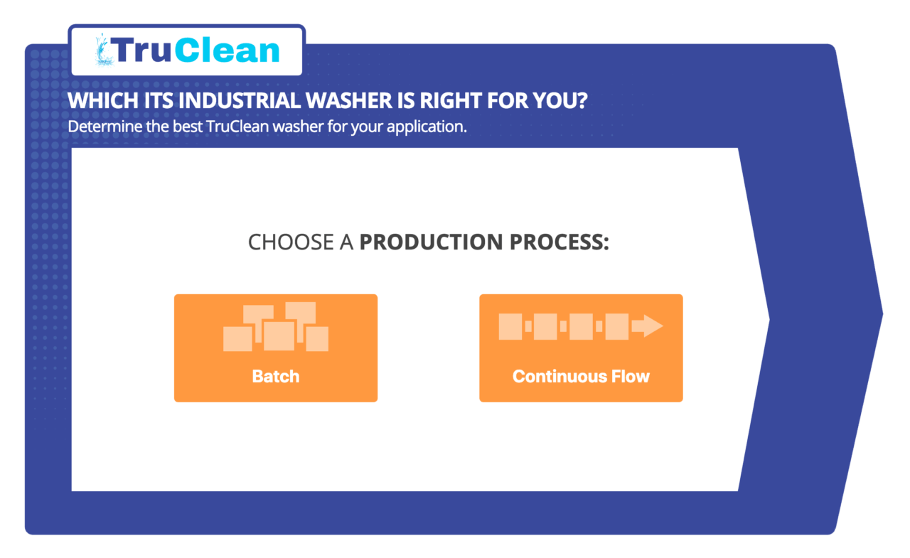 Determine the best washer for your application